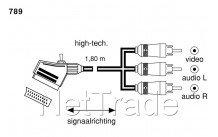 Deltac - 1.8m-scart ,scart m<>3x tulp m,schakelbaar - 0789